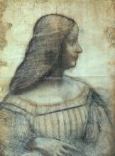 Portrait of Isabelle d'Este, Black and Red Chalk with Pastel Highlights